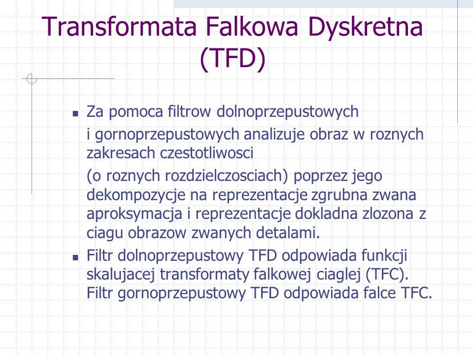 Transformata Falkowa Dyskretna (TFD) Za pomoca filtrow dolnoprzepustowych i gornoprzepustowych analizuje obraz w roznych zakresach czestotliwosci (o roznych rozdzielczosciach) poprzez jego dekompozycje na reprezentacje zgrubna zwana aproksymacja i reprezentacje dokladna zlozona z ciagu obrazow zwanych detalami.