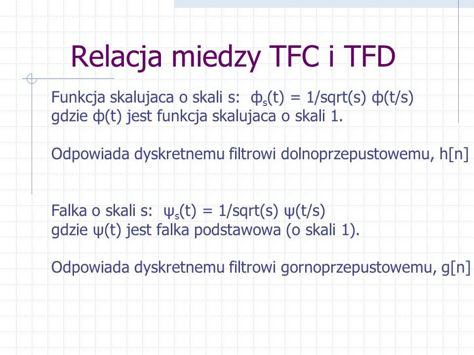Relacja miedzy TFC i TFD Funkcja skalujaca o skali s: ф s (t) = 1/sqrt(s) ф(t/s) gdzie ф(t) jest funkcja skalujaca o skali 1.