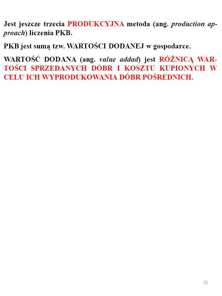 31 W D F Z P WDP 1 Z P WDP 2 Z P WDP O........