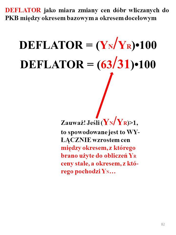 81 DEFLATOR jako miara zmiany cen dóbr wliczanych do PKB między okresem bazowym a okresem docelowym DEFLATOR = (Y N / Y R )100 PKB 25.