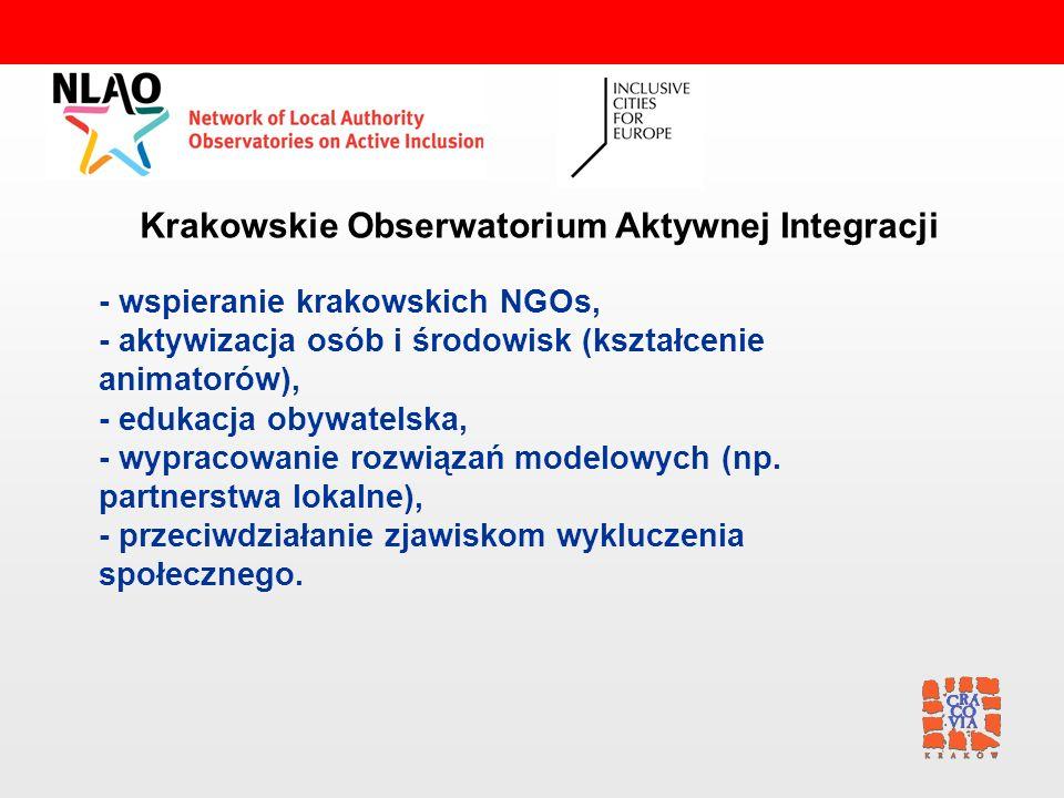 Krakowskie Obserwatorium Aktywnej Integracji - wspieranie krakowskich NGOs, - aktywizacja osób i środowisk (kształcenie animatorów), - edukacja obywatelska, - wypracowanie rozwiązań modelowych (np.