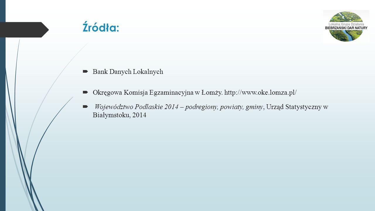 Źródła:  Bank Danych Lokalnych  Okręgowa Komisja Egzaminacyjna w Łomży. http://www.oke.lomza.pl/  Województwo Podlaskie 2014 – podregiony, powiaty,