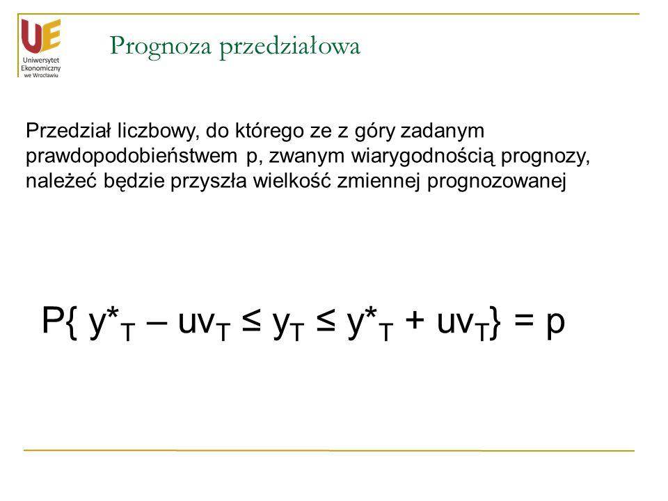 Prognoza przedziałowa Przedział liczbowy, do którego ze z góry zadanym prawdopodobieństwem p, zwanym wiarygodnością prognozy, należeć będzie przyszła wielkość zmiennej prognozowanej P{ y* T – uv T ≤ y T ≤ y* T + uv T } = p