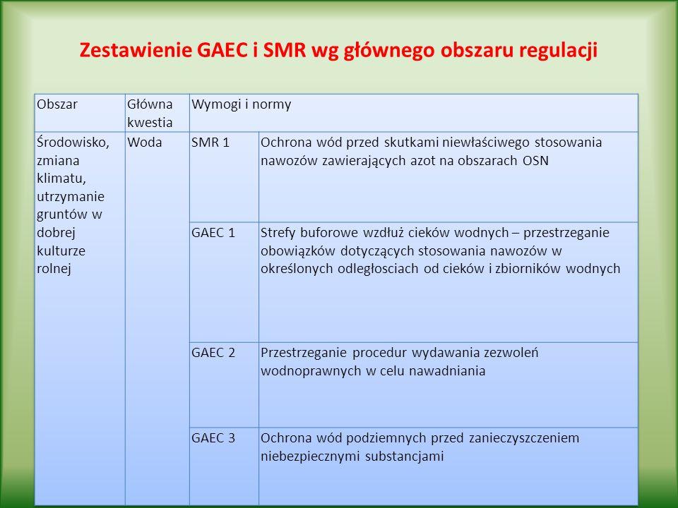 Zestawienie GAEC i SMR wg głównego obszaru regulacji