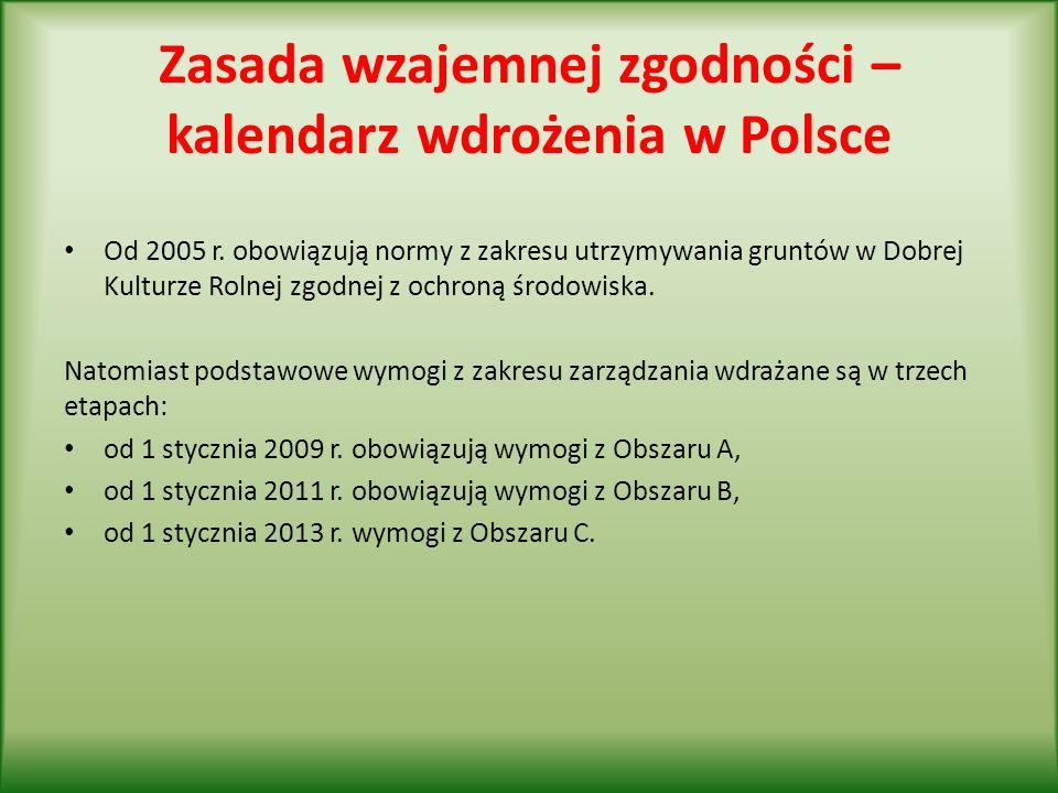 Zasada wzajemnej zgodności – kalendarz wdrożenia w Polsce Od 2005 r.