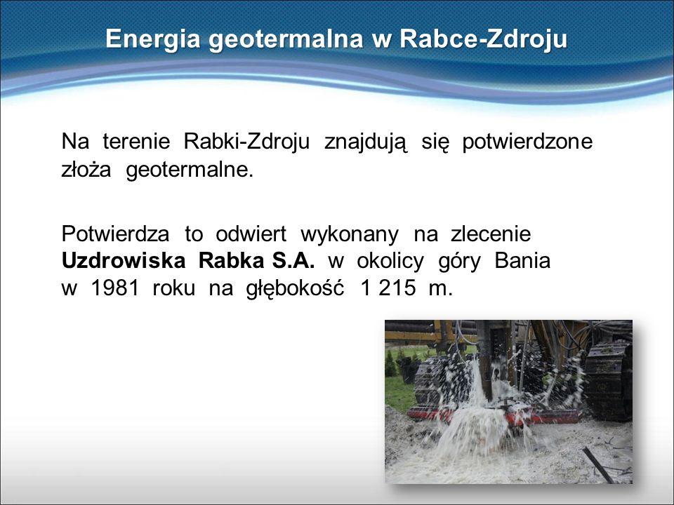 Na terenie Rabki-Zdroju znajdują się potwierdzone złoża geotermalne. Potwierdza to odwiert wykonany na zlecenie Uzdrowiska Rabka S.A. w okolicy góry B