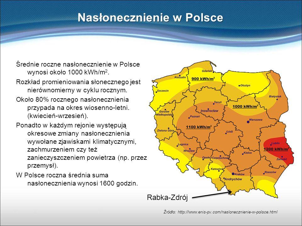 Średnie roczne nasłonecznienie w Polsce wynosi około 1000 kWh/m 2. Rozkład promieniowania słonecznego jest nierównomierny w cyklu rocznym. Około 80% r