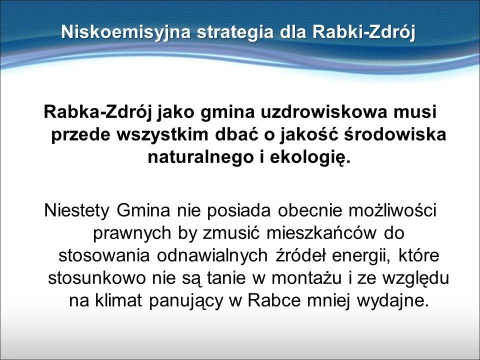Rabka-Zdrój jako gmina uzdrowiskowa musi przede wszystkim dbać o jakość środowiska naturalnego i ekologię. Niestety Gmina nie posiada obecnie możliwoś