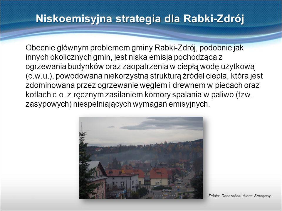 Obecnie głównym problemem gminy Rabki-Zdrój, podobnie jak innych okolicznych gmin, jest niska emisja pochodząca z ogrzewania budynków oraz zaopatrzeni