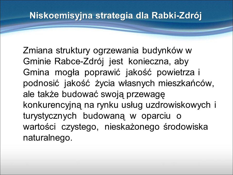 Zmiana struktury ogrzewania budynków w Gminie Rabce-Zdrój jest konieczna, aby Gmina mogła poprawić jakość powietrza i podnosić jakość życia własnych m