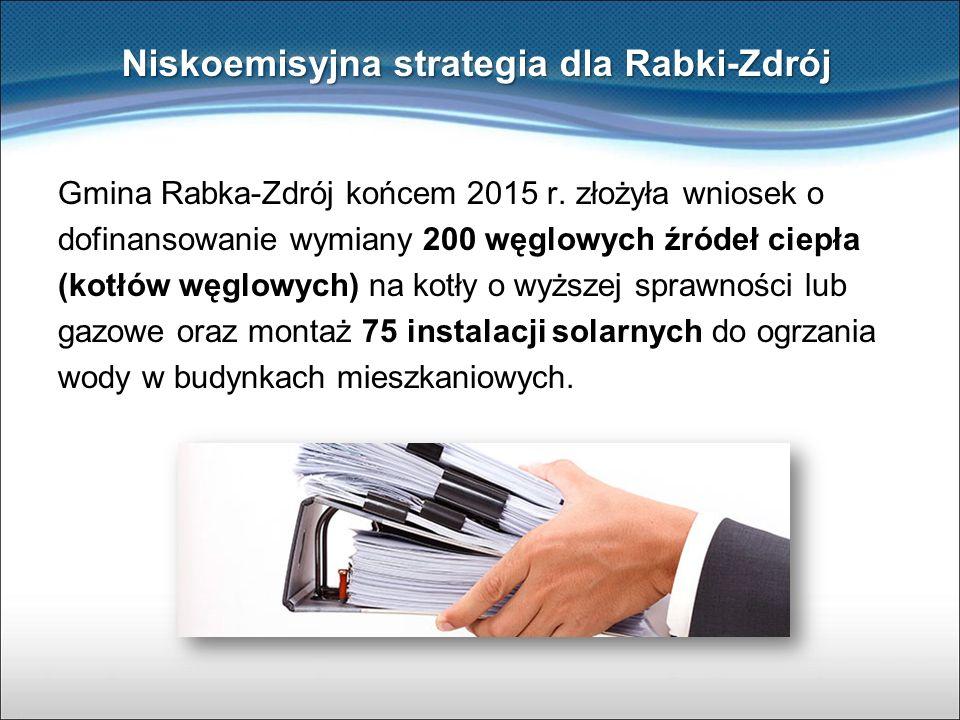 Gmina Rabka-Zdrój końcem 2015 r. złożyła wniosek o dofinansowanie wymiany 200 węglowych źródeł ciepła (kotłów węglowych) na kotły o wyższej sprawności