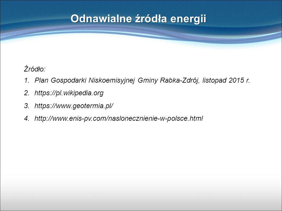 Odnawialne źródła energii Źródło: 1.Plan Gospodarki Niskoemisyjnej Gminy Rabka-Zdrój, listopad 2015 r. 2.https://pl.wikipedia.org 3.https://www.geoter