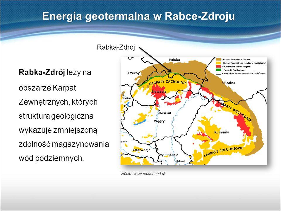 Na terenie Rabki-Zdroju znajdują się potwierdzone złoża geotermalne.