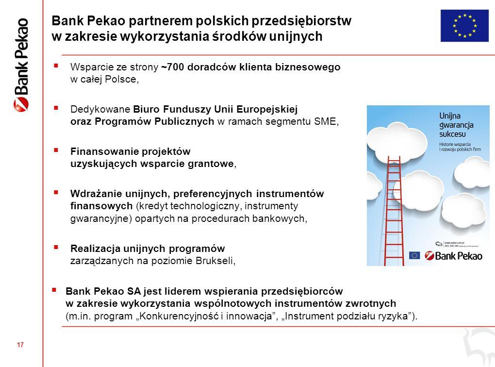 17 Bank Pekao partnerem polskich przedsiębiorstw w zakresie wykorzystania środków unijnych  Wsparcie ze strony ~700 doradców klienta biznesowego w całej Polsce,  Dedykowane Biuro Funduszy Unii Europejskiej oraz Programów Publicznych w ramach segmentu SME,  Finansowanie projektów uzyskujących wsparcie grantowe,  Wdrażanie unijnych, preferencyjnych instrumentów finansowych (kredyt technologiczny, instrumenty gwarancyjne) opartych na procedurach bankowych,  Realizacja unijnych programów zarządzanych na poziomie Brukseli,  Bank Pekao SA jest liderem wspierania przedsiębiorców w zakresie wykorzystania wspólnotowych instrumentów zwrotnych (m.in.