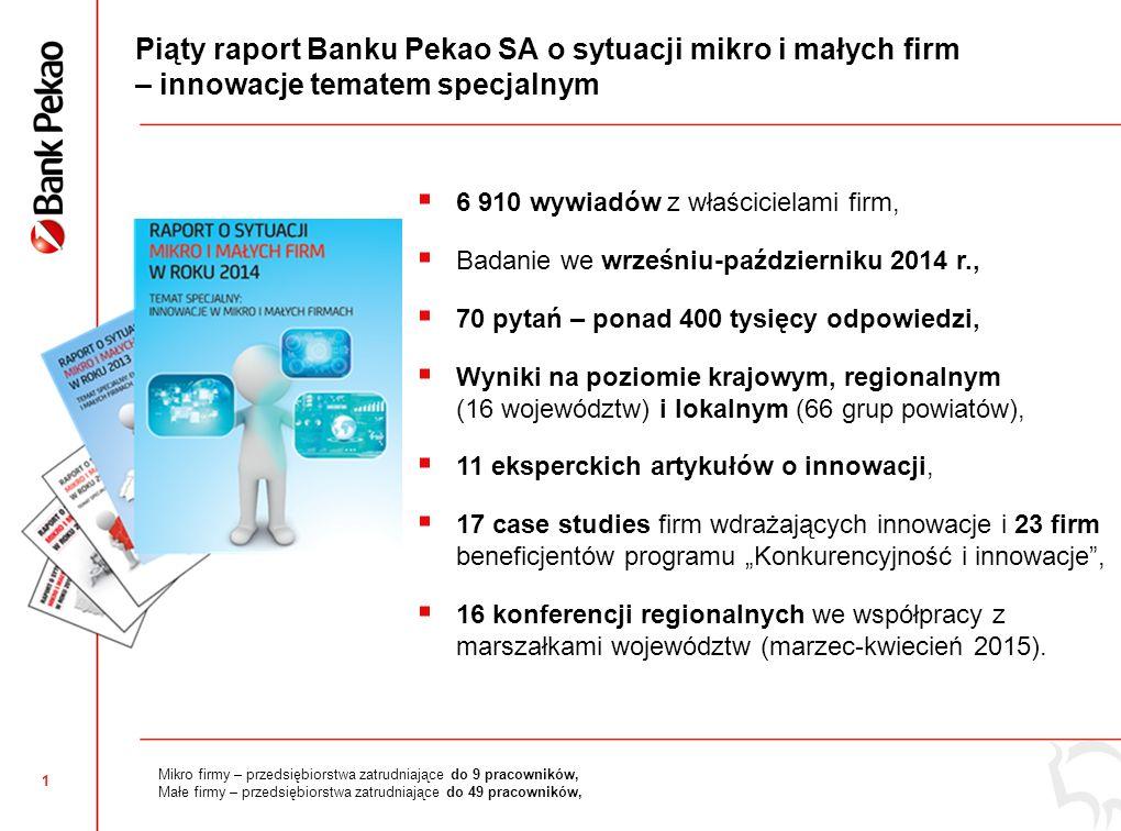 """1 Piąty raport Banku Pekao SA o sytuacji mikro i małych firm – innowacje tematem specjalnym Mikro firmy – przedsiębiorstwa zatrudniające do 9 pracowników, Małe firmy – przedsiębiorstwa zatrudniające do 49 pracowników,  6 910 wywiadów z właścicielami firm,  Badanie we wrześniu-październiku 2014 r.,  70 pytań – ponad 400 tysięcy odpowiedzi,  Wyniki na poziomie krajowym, regionalnym (16 województw) i lokalnym (66 grup powiatów),  11 eksperckich artykułów o innowacji,  17 case studies firm wdrażających innowacje i 23 firm beneficjentów programu """"Konkurencyjność i innowacje ,  16 konferencji regionalnych we współpracy z marszałkami województw (marzec-kwiecień 2015)."""