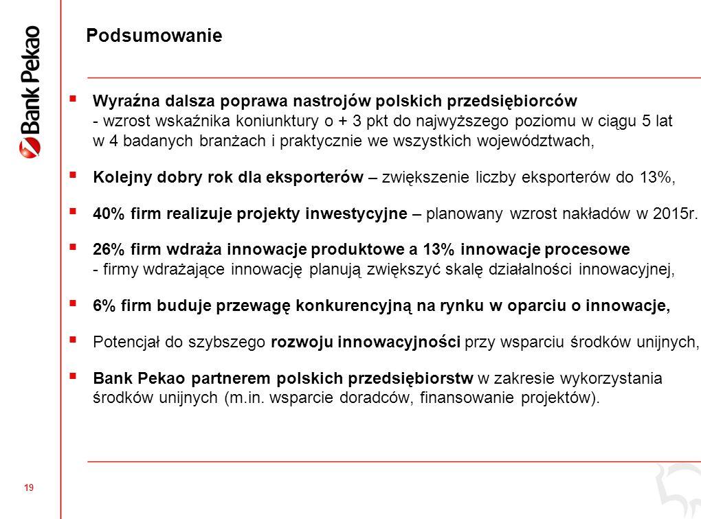 19 Podsumowanie  Wyraźna dalsza poprawa nastrojów polskich przedsiębiorców - wzrost wskaźnika koniunktury o + 3 pkt do najwyższego poziomu w ciągu 5 lat w 4 badanych branżach i praktycznie we wszystkich województwach,  Kolejny dobry rok dla eksporterów – zwiększenie liczby eksporterów do 13%,  40% firm realizuje projekty inwestycyjne – planowany wzrost nakładów w 2015r.
