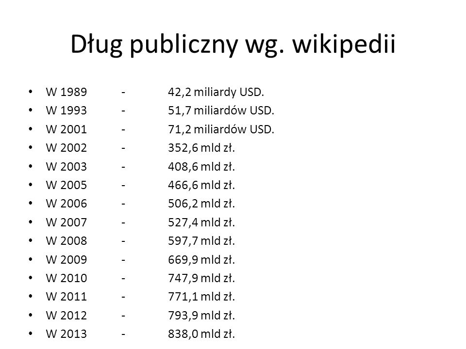Dług publiczny wg. wikipedii W 1989 -42,2 miliardy USD. W 1993 -51,7 miliardów USD. W 2001 -71,2 miliardów USD. W 2002 -352,6 mld zł. W 2003 -408,6 ml