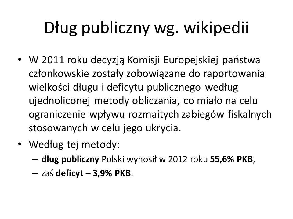 Dług publiczny wg. wikipedii W 2011 roku decyzją Komisji Europejskiej państwa członkowskie zostały zobowiązane do raportowania wielkości długu i defic