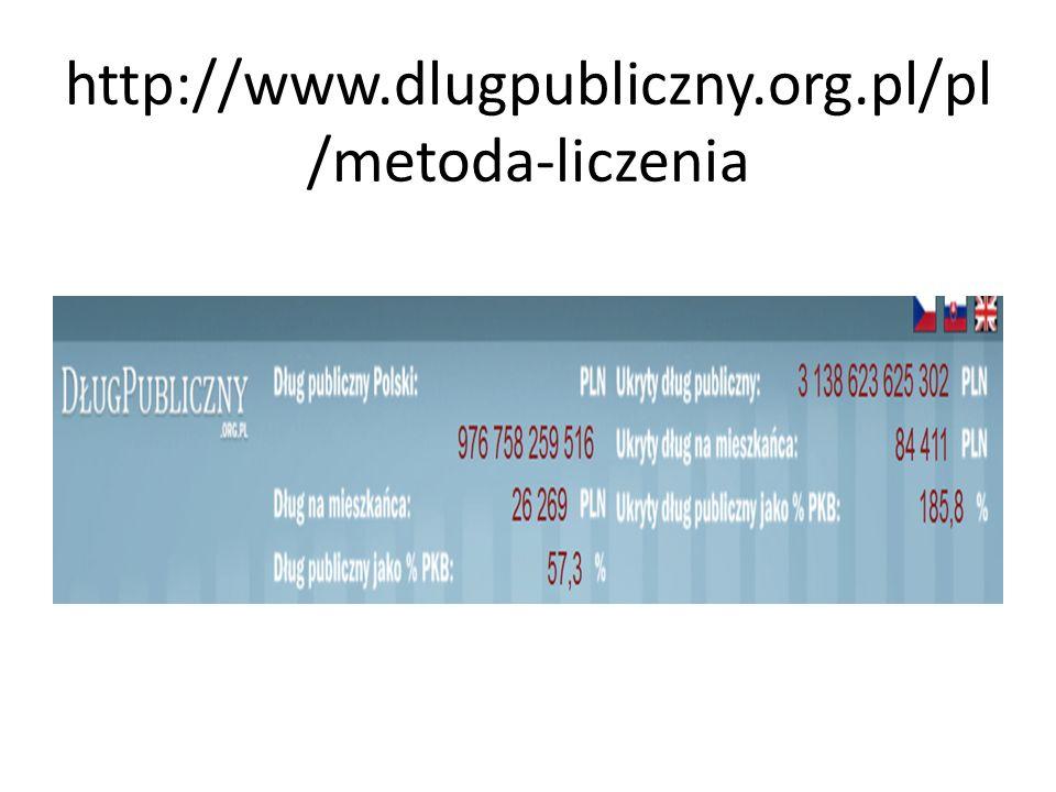 Koszty obsługi długu publicznego 2012 r.– ponad 43 mld zł 2013 r.