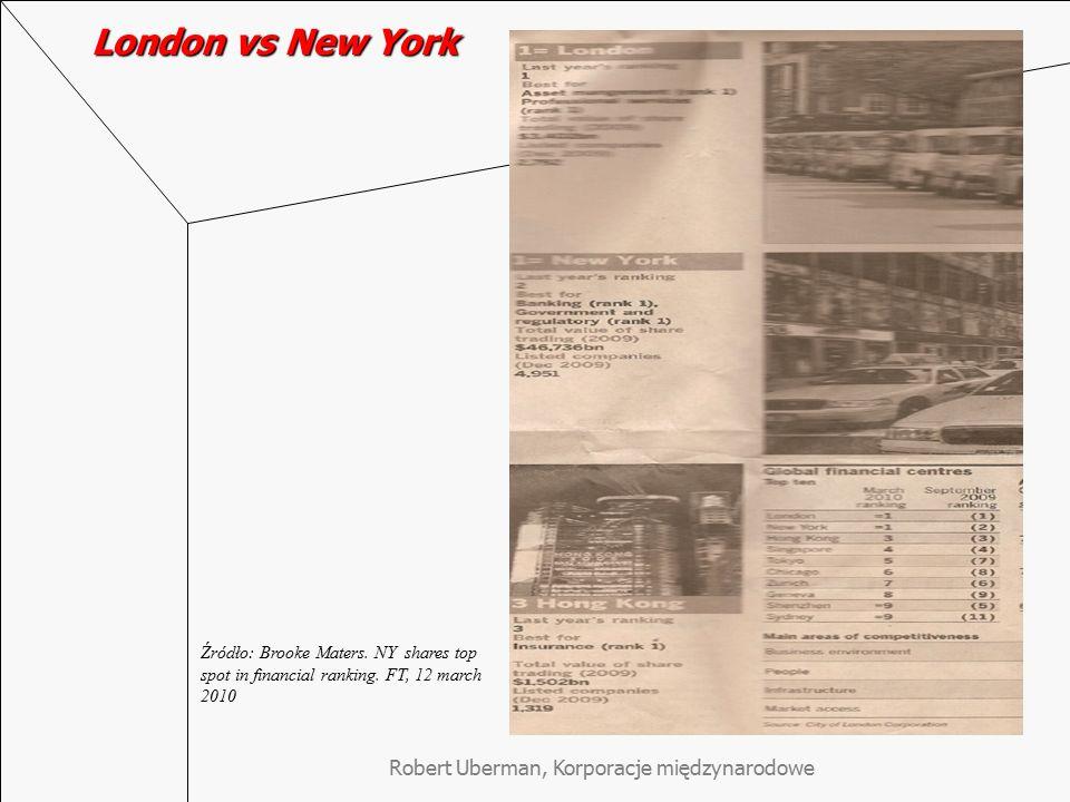 Robert Uberman, Korporacje międzynarodowe London vs New York Źródło: Brooke Maters.