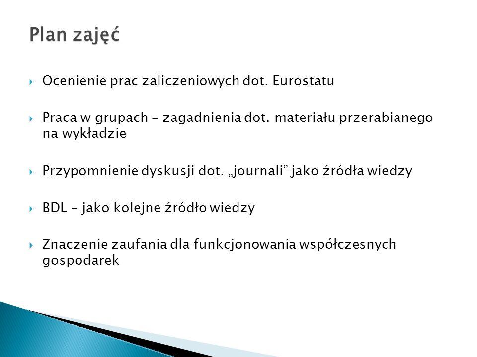 Plan zajęć  Ocenienie prac zaliczeniowych dot. Eurostatu  Praca w grupach – zagadnienia dot.