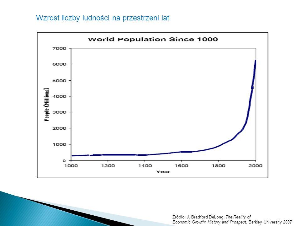 Wzrost liczby ludności na przestrzeni lat Źródło: J.