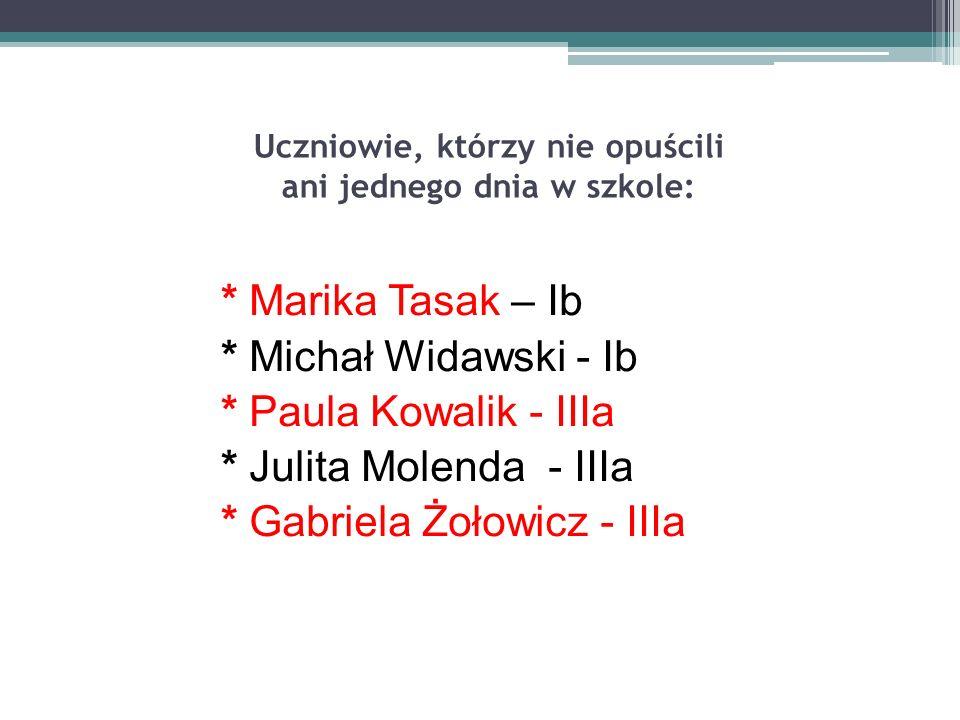 Uczniowie, którzy nie opuścili ani jednego dnia w szkole: * Marika Tasak – Ib * Michał Widawski - Ib * Paula Kowalik - IIIa * Julita Molenda - IIIa *
