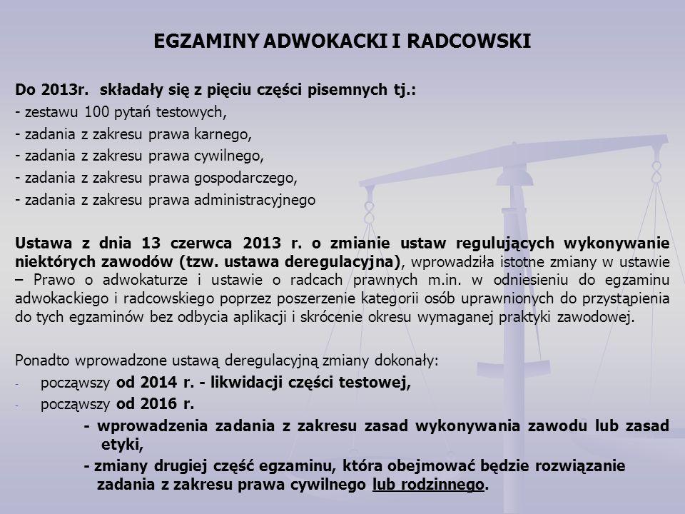 EGZAMIN RADCOWSKI w 2014 R. – ZADANIE Z ZAKRESU PRAWA CYWILNEGO ZDAWALNOŚĆ W PROCENTACH – cz. I