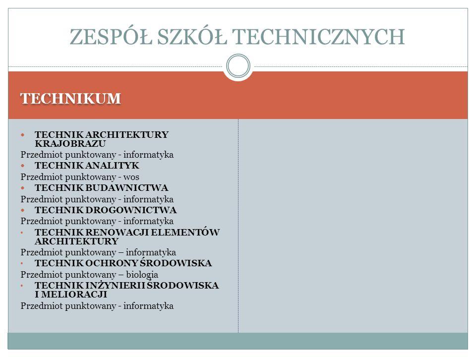 TECHNIKUM TECHNIK ARCHITEKTURY KRAJOBRAZU Przedmiot punktowany - informatyka TECHNIK ANALITYK Przedmiot punktowany - wos TECHNIK BUDAWNICTWA Przedmiot punktowany - informatyka TECHNIK DROGOWNICTWA Przedmiot punktowany - informatyka TECHNIK RENOWACJI ELEMENTÓW ARCHITEKTURY Przedmiot punktowany – informatyka TECHNIK OCHRONY ŚRODOWISKA Przedmiot punktowany – biologia TECHNIK INŻYNIERII ŚRODOWISKA I MELIORACJI Przedmiot punktowany - informatyka ZESPÓŁ SZKÓŁ TECHNICZNYCH