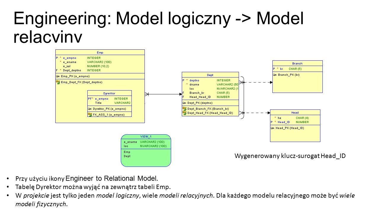 Engineering: Model logiczny -> Model relacyjny Przy użyciu ikony Engineer to Relational Model.