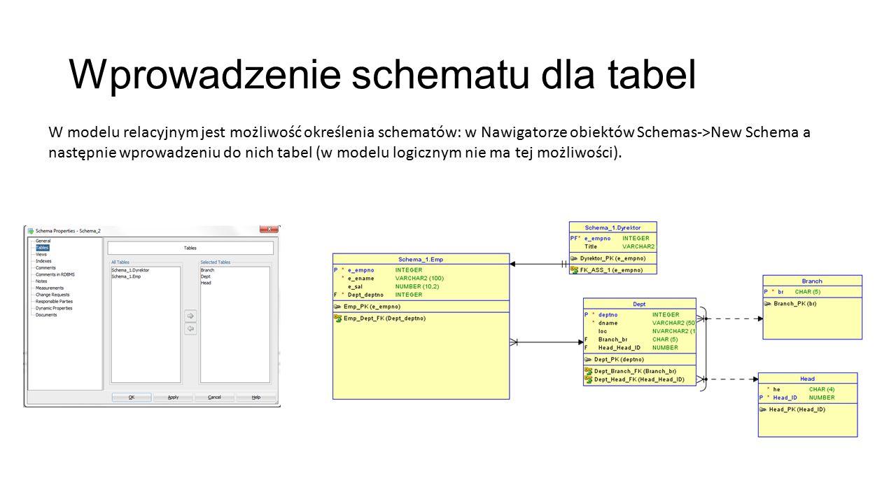Wprowadzenie schematu dla tabel W modelu relacyjnym jest możliwość określenia schematów: w Nawigatorze obiektów Schemas->New Schema a następnie wprowadzeniu do nich tabel (w modelu logicznym nie ma tej możliwości).
