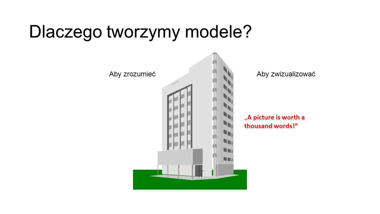 """Dlaczego tworzymy modele Aby zrozumiećAby zwizualizować """"A picture is worth a thousand words!"""