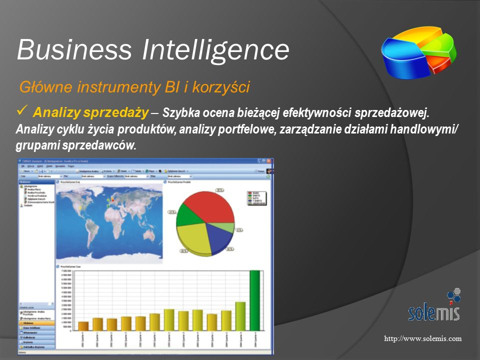 Business Intelligence Analizy sprzedaży – Szybka ocena bieżącej efektywności sprzedażowej. Analizy cyklu życia produktów, analizy portfelowe, zarządza