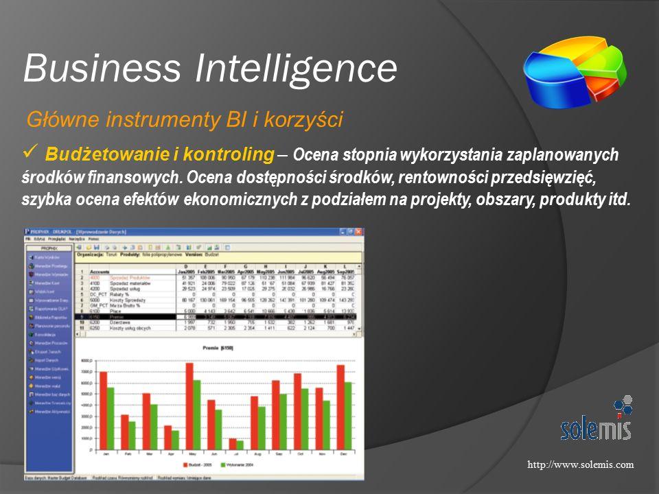 Business Intelligence Budżetowanie i kontroling – Ocena stopnia wykorzystania zaplanowanych środków finansowych. Ocena dostępności środków, rentownośc