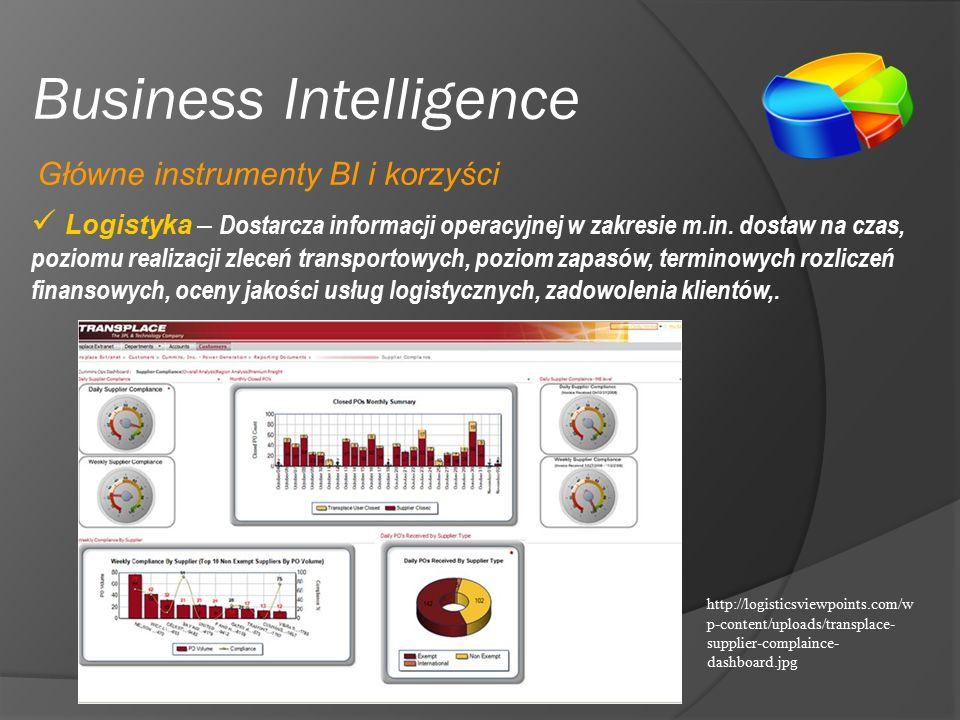 Business Intelligence Logistyka – Dostarcza informacji operacyjnej w zakresie m.in. dostaw na czas, poziomu realizacji zleceń transportowych, poziom z