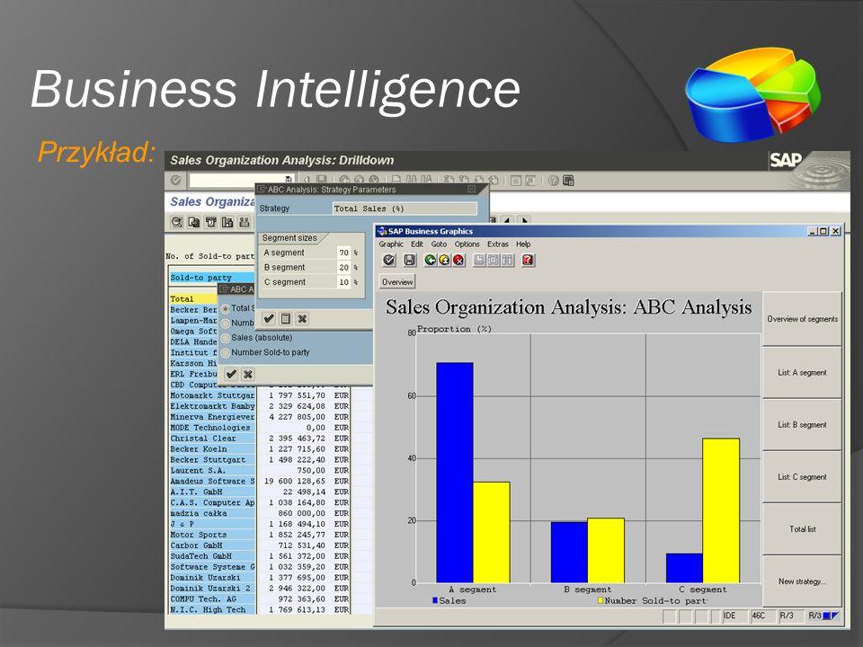 Business Intelligence Przykład: