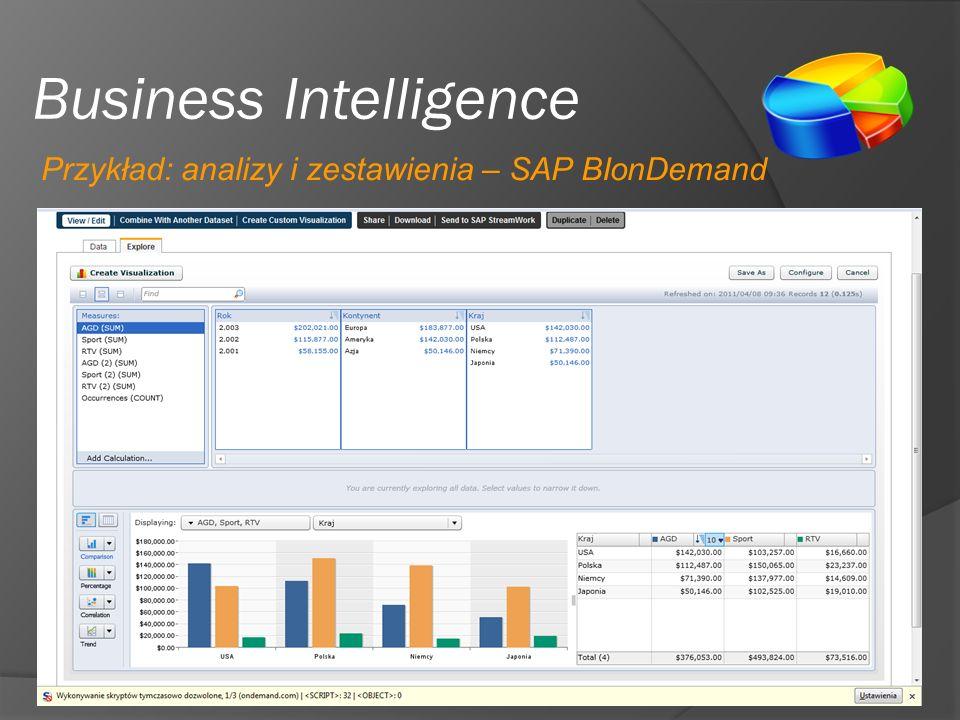 Business Intelligence Przykład: analizy i zestawienia – SAP BIonDemand