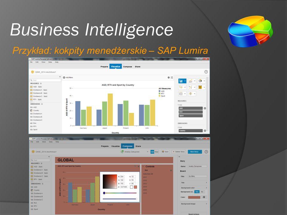 Business Intelligence Przykład: kokpity menedżerskie – SAP Lumira