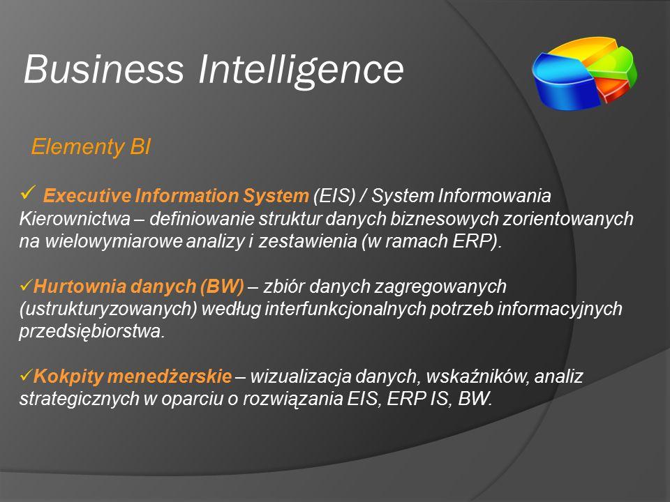 Executive Information System (EIS) / System Informowania Kierownictwa – definiowanie struktur danych biznesowych zorientowanych na wielowymiarowe analizy i zestawienia (w ramach ERP).
