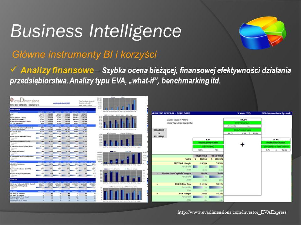 """Business Intelligence Analizy finansowe – Szybka ocena bieżącej, finansowej efektywności działania przedsiębiorstwa. Analizy typu EVA, """"what-if"""", benc"""