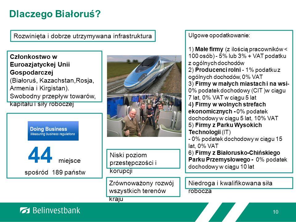 10 Członkostwo w Euroazjatyckej Unii Gospodarczej (Białoruś, Kazachstan,Rosja, Armenia i Kirgistan).