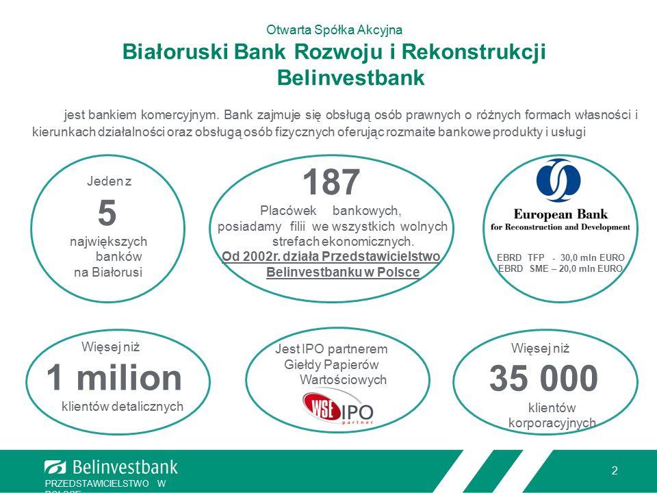 3 Udział klientów Belinvestbanku w wymianie handlowej między Białorusią a Polską w 2015r Wymiana handlowa między Białorusią a Polską w 2015r KLIENCI BELINVESTBANKU - 9,0 % Ponad 581 firm wśród klientów Belinvestabnku w 2015 roku działały jako importerzy produkcji i usług z Polski Udział walut obcych w rozliczeniach w ramach kontraktów importowych zawartych w 2015r między klientami Belinvestbanku i polskimi dostawcami 76 % kontrakty w EURO 23 % kontrakty w dolarach amerykańskich 1 % kontrakty w PLN
