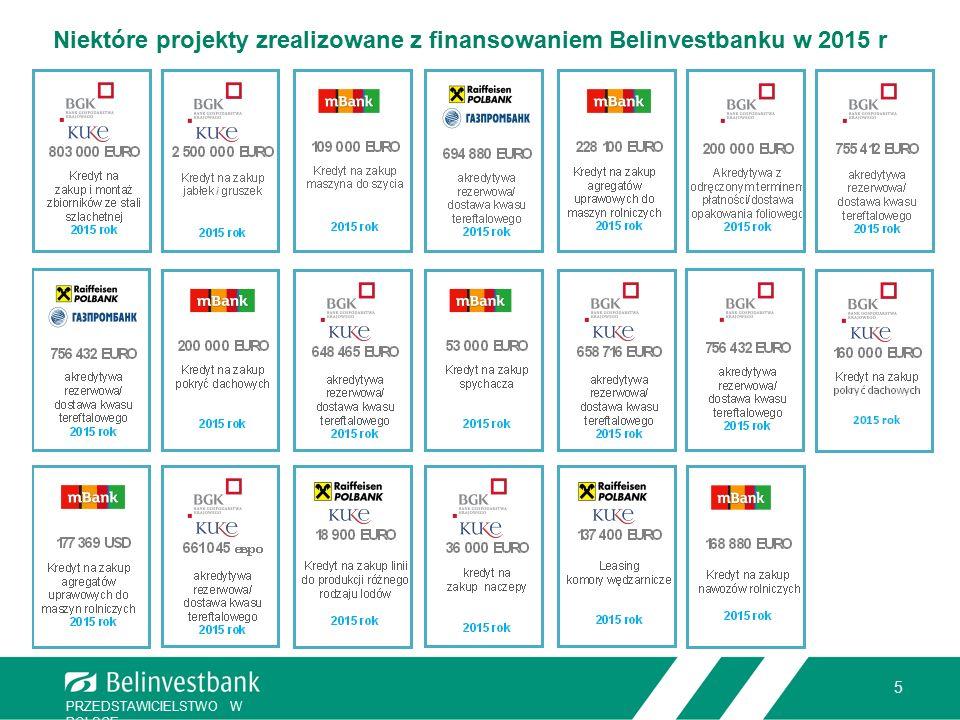 5 PRZEDSTAWICIELSTWO W POLSCE Niektóre projekty zrealizowane z finansowaniem Belinvestbanku w 2015 r