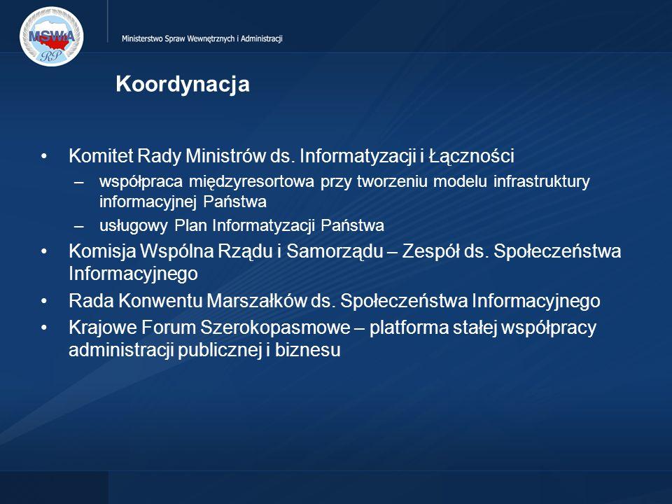 Koordynacja Komitet Rady Ministrów ds.
