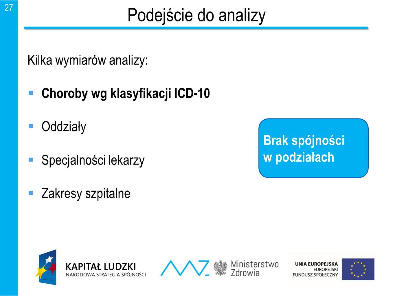 27 Podejście do analizy Kilka wymiarów analizy:  Choroby wg klasyfikacji ICD-10  Oddziały  Specjalności lekarzy  Zakresy szpitalne Brak spójności