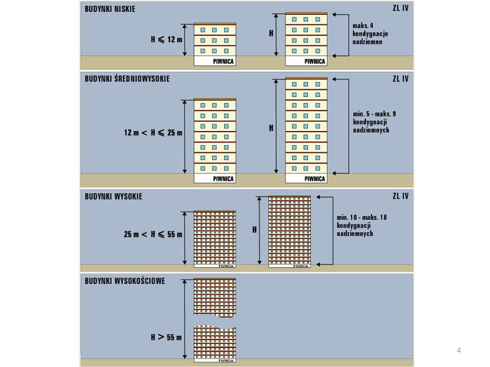 5) niezabezpieczenie przed zadymieniem dróg ewakuacyjnych wymienionych w przepisach techniczno-budowlanych, w sposób w nich określonych; 6) brak wymaganego oświetlenia awaryjnego w odniesieniu do strefy pożarowej zakwalifikowanej do kategorii zagrożenia ludzi ZL I, ZL II lub ZL V albo na drodze ewakuacyjnej prowadzącej z tej strefy na zewnątrz budynku.