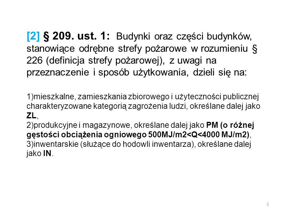 § 254 [2] Szyb dźwigu dla ekip ratowniczych powinien być wyposażony w urządzenia zapobiegające zadymieniu lub służące do usuwania dymu.