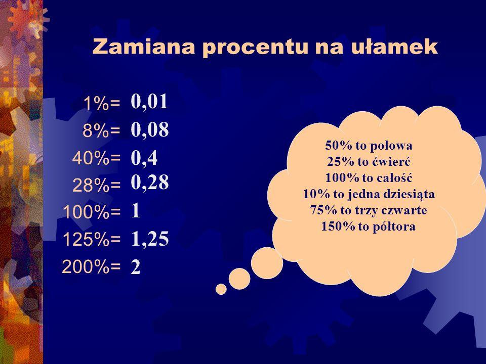 Zamiana procentu na ułamek 1%= 8%= 40%= 28%= 100%= 125%= 200%= 50% to połowa 25% to ćwierć 100% to całość 10% to jedna dziesiąta 75% to trzy czwarte 150% to półtora 0,01 0,08 0,4 0,28 1 1,25 2