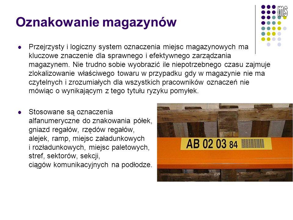 Oznakowanie magazynów Trudno spotkać dwa identyczne magazyny, w których można zastosować identyczne rozwiązania w zakresie znakowania miejsc lokalizacyjnych.