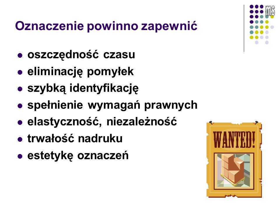 Pola odkładcze w magazynie NIVEA Polska, Poznań Magazyn Michelin Parzniew k/Warszawy Magazyn Electrolux Żarów